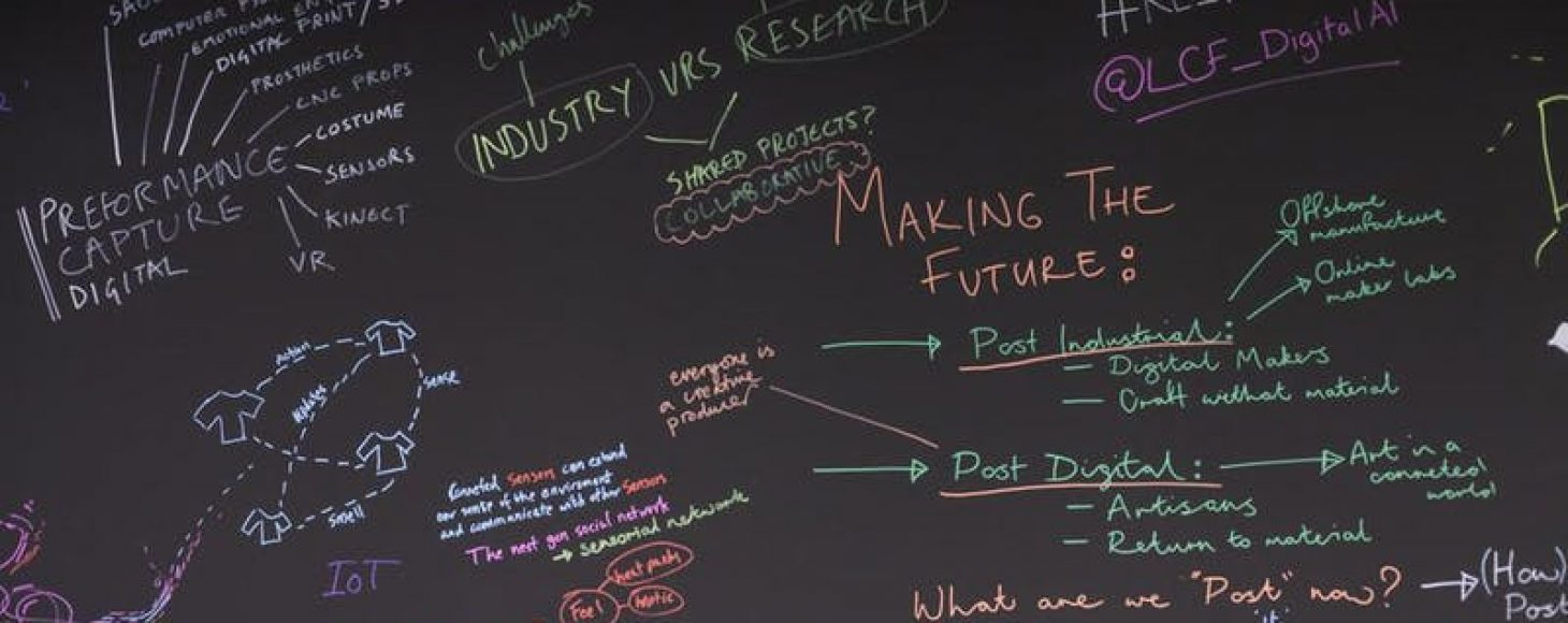 Blackboard with writings of a project or research plan